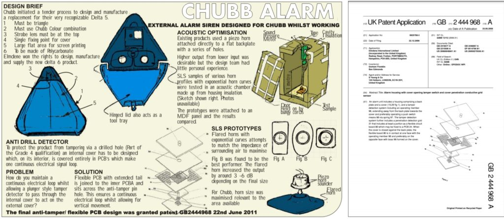 chubb portfolio 2